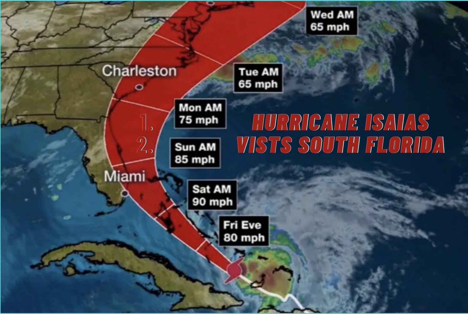 Hurricane Isalas visits South Florida