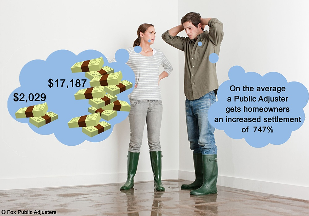 More money with a public adjuster